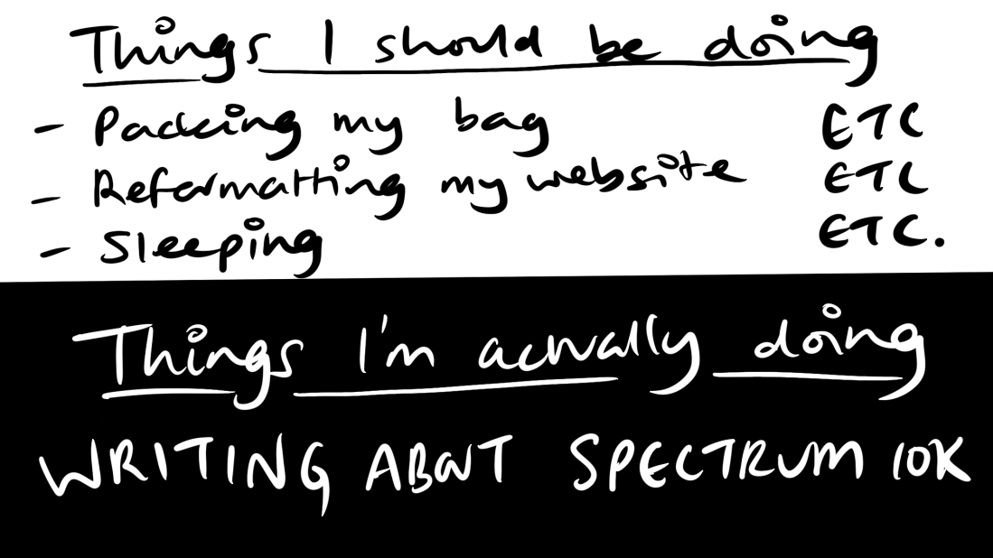 A remix on the adulting meme 'things I should be doing', which include sleeping. Meanwhile 'things I'm actually doing' is just writing about Spectrum 10K